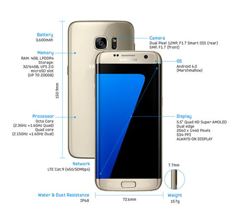 Samsung Galaxy S7 revealed – the next generation of smartphone