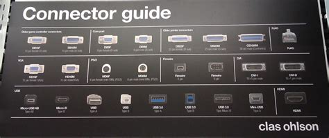Clas Ohlson's 2012 guide to Cable Connector Hell (Mega-CCH