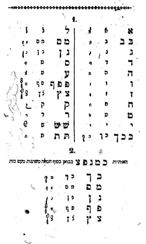 On the Main Line: Developing the Hebrew name for the