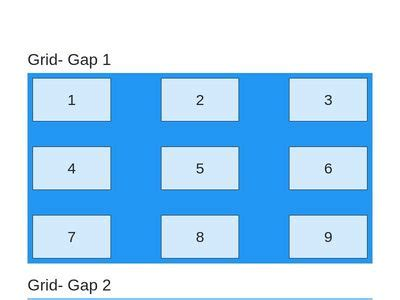 Bootstrap 4 Grid Examples
